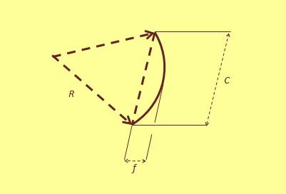 dessin-cloison-courbe
